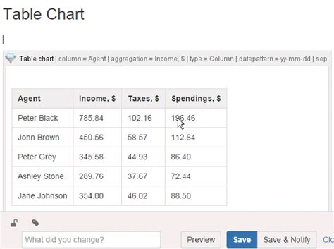 table setting chart how to make charts and graphs in confluence stiltsoft
