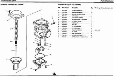 harley davidson carburetor diagram 883 sportster wiring diagram 883 free engine image for