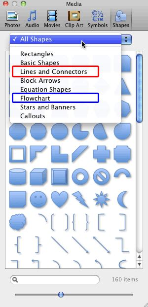 flowcharts for mac how to make flowcharts in word mac how to create an