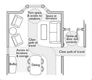 Accessible Home Design Guidelines Accessible Housing By Design Living Spaces Cmhc