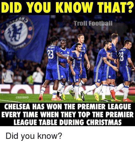Premier League Memes - 25 best memes about premier league tables premier
