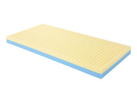 Bed Kasur Saja Uk 100x200 Jabodetabek matras 100x200 folding bed blue moderne met mattress x