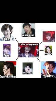 Exo Funny Memes - exo meme chanyeol s face as always idiots pinterest