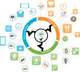 Connected Care Strategy 5 Steps To Launch A Successful Digital Health Strategy