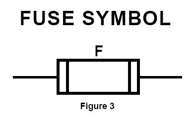 fuse electrical symbol