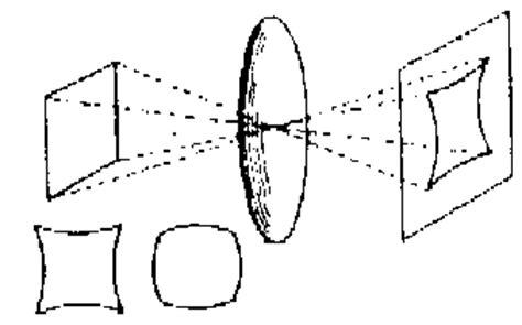 f 237 sica 211 ptica lentes wikilibros espejos y lentes monografias espejos y lentes