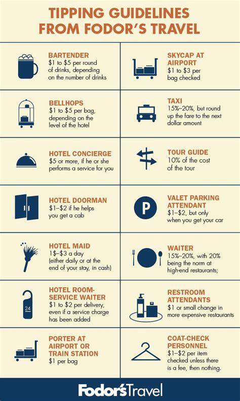 Travel Resume Sle Australia Bartender Resume Sle Australia Itineraries Family 100 Images Yourfirstvisit Net