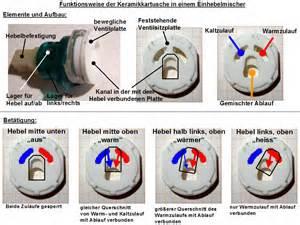 mischbatterie badewanne reparieren file einhebelmisch funktion png wikimedia commons