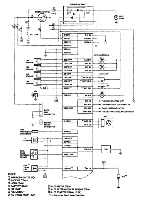 car wiring diagram 95 honda civic car free engine image