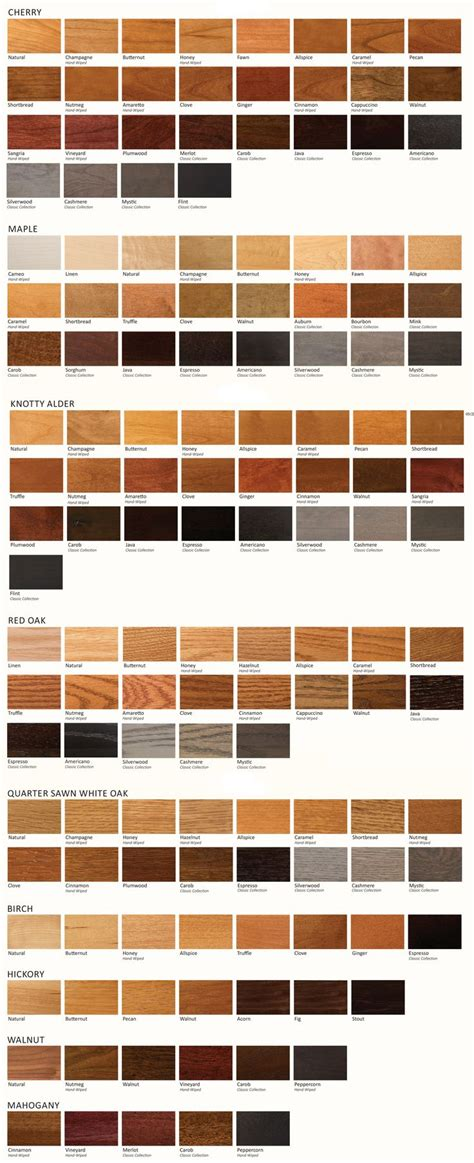 best type of wood for cabinets types of stains for wood furniture furniture designs