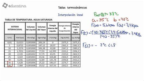 tablas trigonometricas e interpolacion ejercicios tablas trigonometricas e interpolacion ejercicios uso de