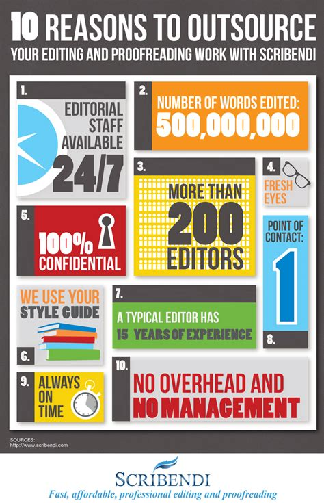 10 Reasons To Work by 10 Reasons To Outsource Your Editing And Proofreading Work