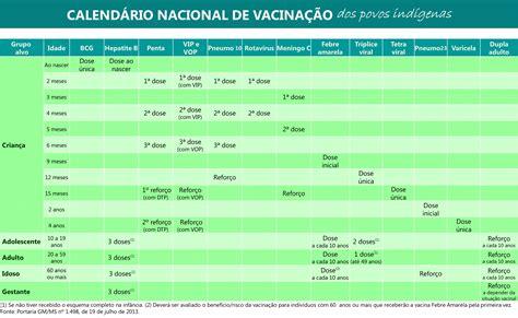 Calendario Vacinal 2014 Calend 225 De Vacina 231 227 O