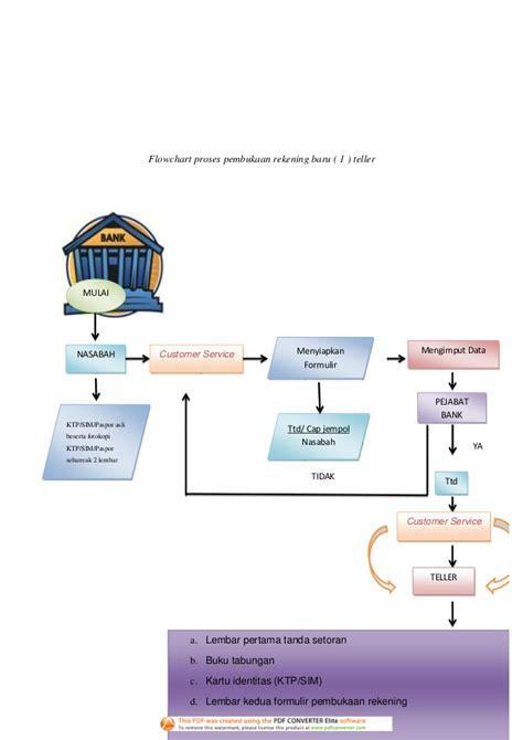 teks prosedur membuat rekening di bank flowchart pembukaan rekening baru
