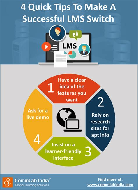4 quick tips to find 4 quick tips to make a successful lms switch infographic