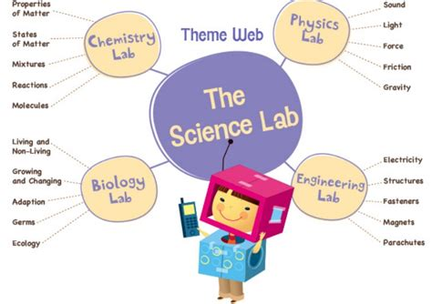 theme based education the science lab sneak peek with mother goose time pray