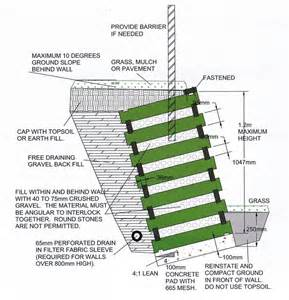 retaining walls quadrangularisms