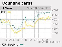 how credit card companies make profit credit card companies profit on consumer nov 3 2009