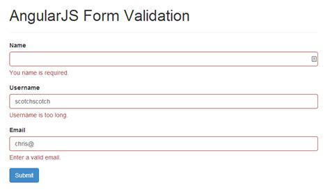 email validation in angularjs memon s blog ϸangularjsеı angularjs ű