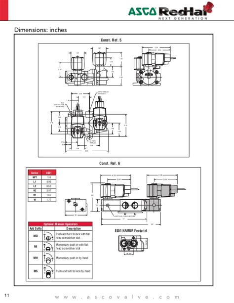 wiring diagram asco solenoid valve mp c 080 diagram