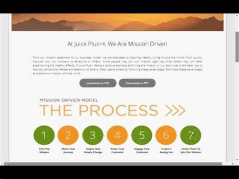 Juice Plus Office by Setting Up Your Juice Plus Office