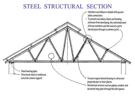 metal roof section metal roof section 28 images image result for roofing