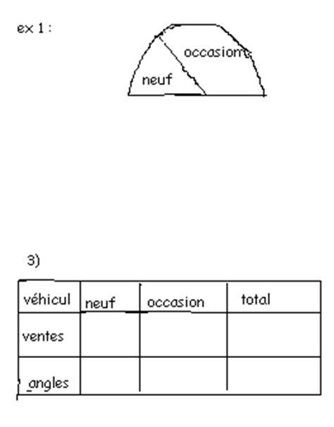 comment faire un diagramme semi circulaire sur open office diagramme semi circulaire forum de maths 206801