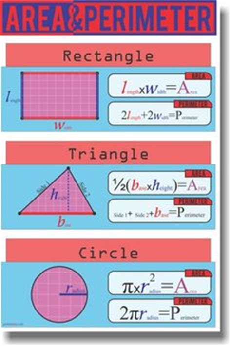 printable area and perimeter posters 1000 images about math area n perimeter on pinterest