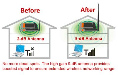 which router would you suggest to wifi between 2