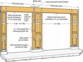 Single Garage Size Door Single Garage Door Size Home Furniture