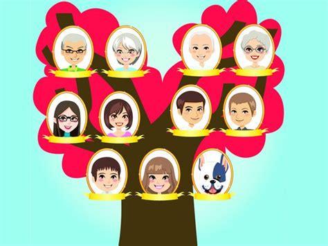 imagenes de la familia para arbol genealogico 193 rbol geneal 243 gico de dibujos