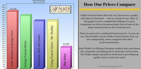 walker funeral home walnut mt healthy