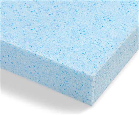 Memory Foam Mattress Vs Gel Memory Foam Mattress by Abcs Of Memory Foam