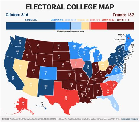 donald trump electoral votes electoral college map projection trump versus hillary