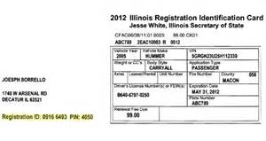 What To Do With License Plates When Selling A Car In Illinois Permit And License Applications Village Of Lincolnwood