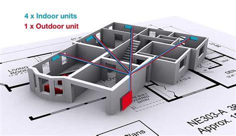 Multi Split Ac multi split system air conditioners currentforce