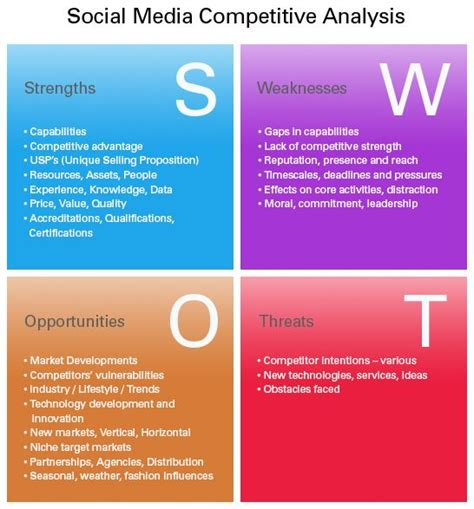 competitor swot analysis template obtain my fb viral blitz formula bonus now get fb viral