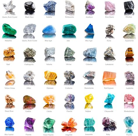 about gemstones used in mala prayer