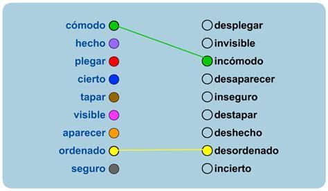ciencias traviesas los prefijos negativos en espa 241 ol castellano actual