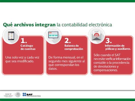 actividad empresarial y profesional 2016 contabilidad electronica contabilidad electr 243 nica