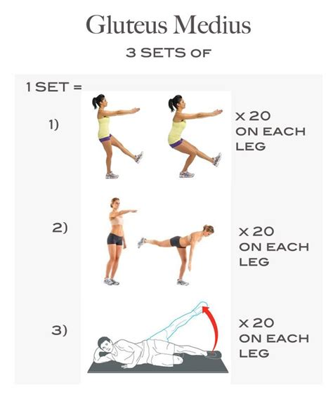 gluteus medius health fitness exercises