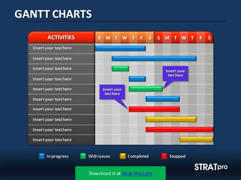 Gantt Charts Powerpoint Template By Stratpro Gantt Chart Template For Powerpoint