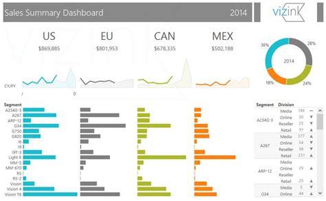 tableau tutorial for dashboard tableau kpi project dashboard related keywords