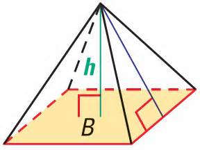 Volume Pyramid Pyramid Prisms And Test Pictures To Pin On Pinterest