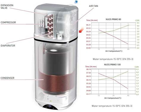 Water Heater Listrik Watt Kecil ariston heat water heater 80 100 120 liter