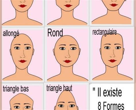 Modele Coupe Cheveux Court Femme 50 Ans