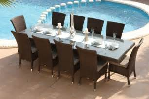 Outdoor Dining Furniture Conservatory Dining Furniture Including Tables And Chair