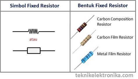 simbol resistor fixed pengertian resistor dan jenis jenisnya teknik audio