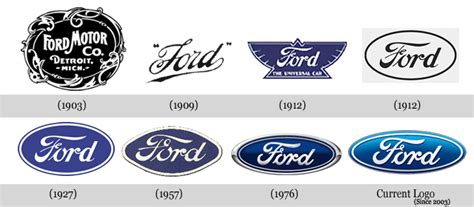 ford commercial logo 20 corporate brand logo evolution download for free