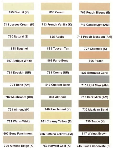 american standard bathtub colors color charts one day bath